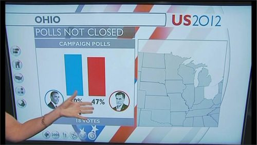 US Presidential Election 2012 - BBC (35)