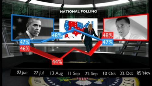 US Presidential Election 2012 - BBC (39)