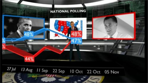 US Presidential Election 2012 - BBC (40)
