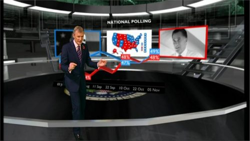 US Presidential Election 2012 - BBC (41)