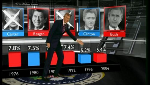 US Presidential Election 2012 - BBC (50)