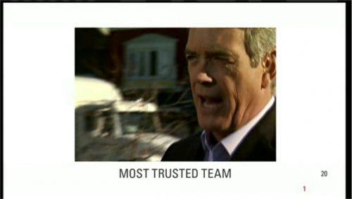 US Presidential Election 2012 - Fox News Promo (7)