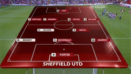 Sky Sports 1 (NAR) FL72 Live-Sheff Utd v Notts Co 08-02 19-45-45 (3)