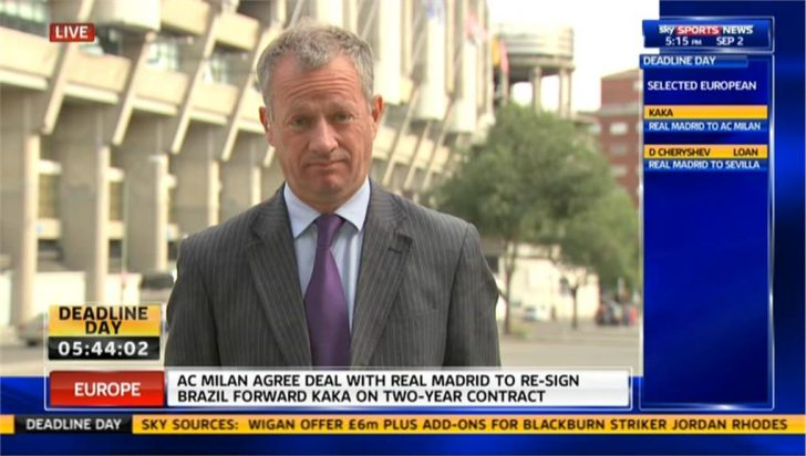 Deadline Day 2013: Gary Cotterill Reporting on Real Madrid