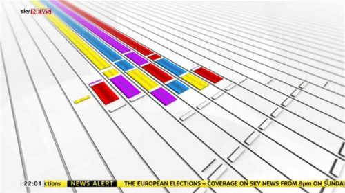 Sky News Decision Time The Local Elections 05-22 22-01-36