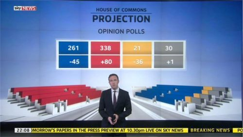 Sky News Decision Time The Local Elections 05-22 22-09-26