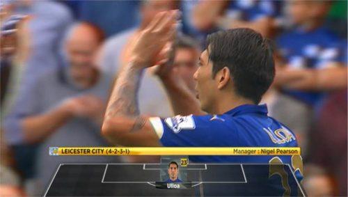 BBC Match of the Day 2014 - Presentation (102)