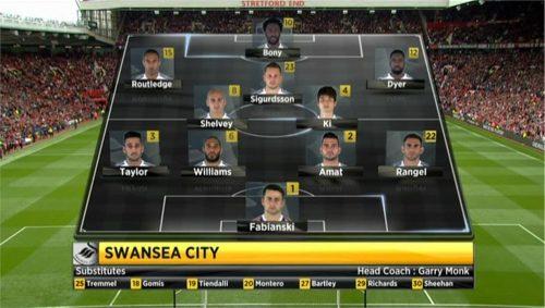 BBC Match of the Day 2014 - Presentation (48)