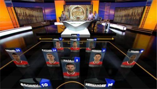 BBC Match of the Day 2014 - Presentation (74)