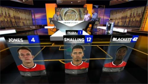 BBC Match of the Day 2014 - Presentation (81)