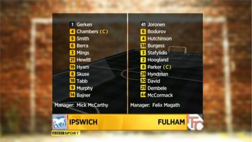 BBC Sport - Football League Show 2014 - Graphics (4)