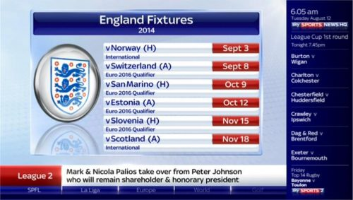 Sky Sports News HQ 2014 - Presentation (32)
