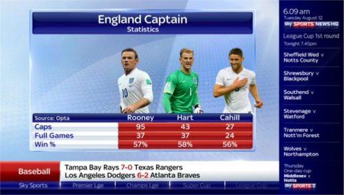 Sky Sports News HQ 2014 - Presentation (33)