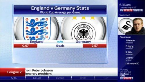 Sky Sports News HQ 2014 - Presentation (53)