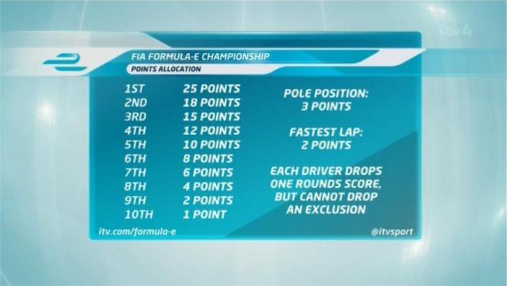 ITV4 Formula E Presentation (22)