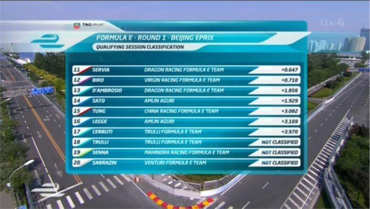 ITV4 Formula E Presentation (50)