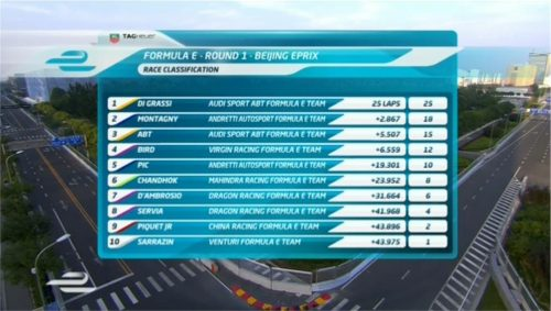 ITV4 Formula E Presentation (70)