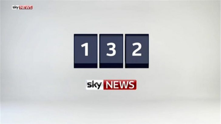 Sky News Promo 2014 - Freeview Number Change 09-01 00-27-24