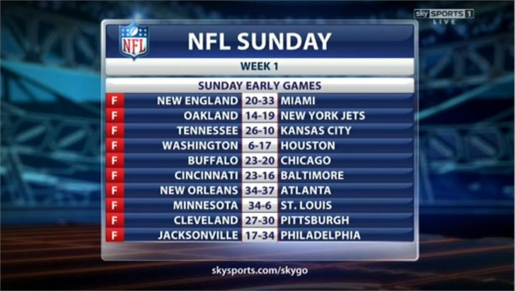 Sky Sports 1 Live NFL 49ers @ Cowboys 09-07 23-05-33