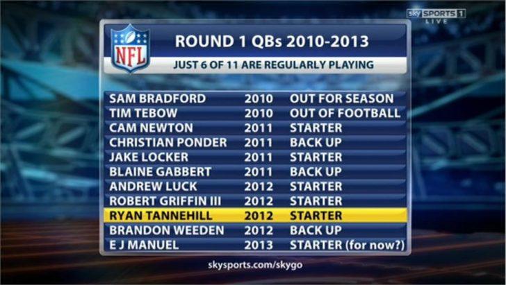 Sky Sports 1 Live NFL Patriots @ Dolphins 09-07 17-41-04