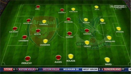 Sky Sports Presentation 2014 - Saturday Night Football (48)