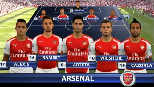 Sky Sports Presentation 2014 - Saturday Night Football (64)