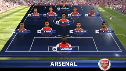Sky Sports Presentation 2014 - Saturday Night Football (66)