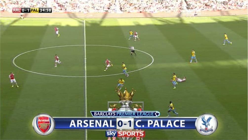 Saturday Night Football - Sky Sports Presentation 2014 ...