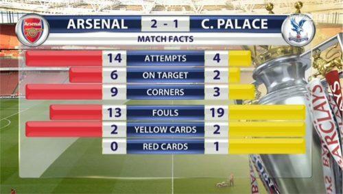Sky Sports Presentation 2014 - Saturday Night Football (84)