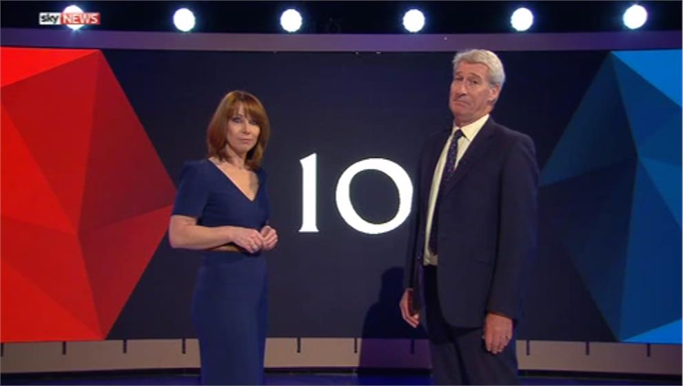Cameron and Miliband Live – Sky News Promo 2015