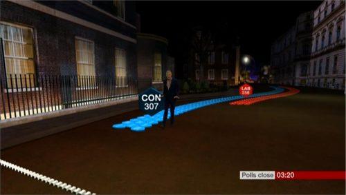 BBC News Election (A) (38)