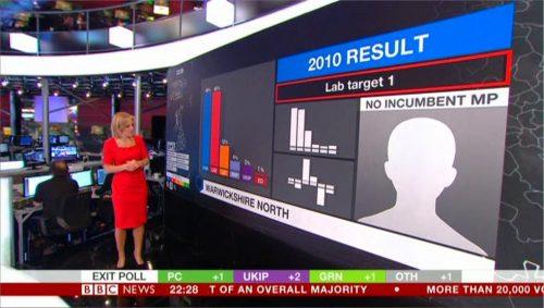 BBC News Election (A) (63)