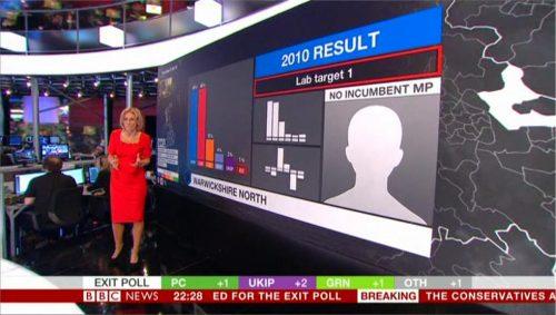 BBC News Election (A) (64)