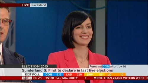 BBC News Election (A) (72)