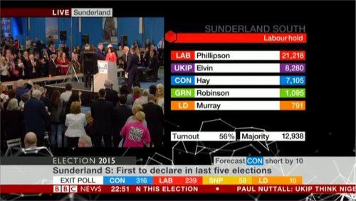 BBC News Election (A) (74)