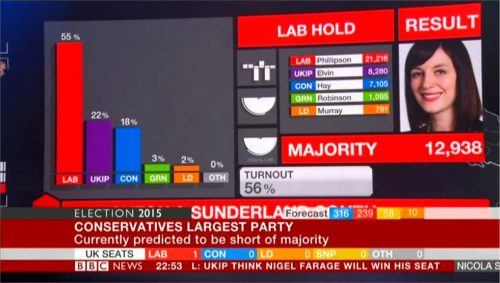 BBC News Election (A) (75)