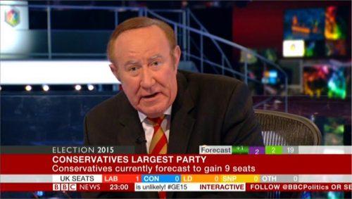 BBC News Election (A) (78)