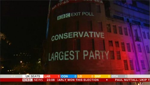 BBC News Election (A) (80)