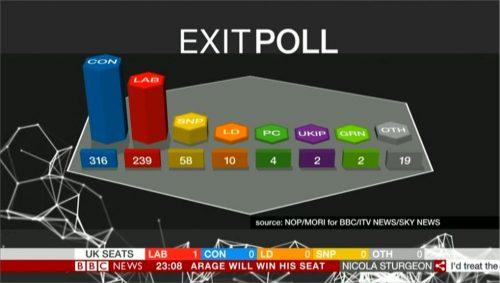 BBC News Election (A) (81)