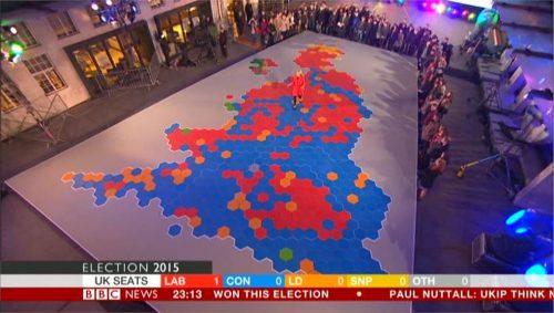 BBC News Election (A) (87)