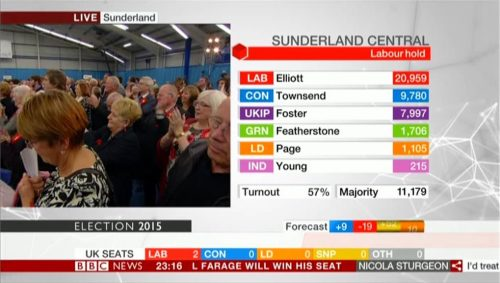 BBC News Election (A) (89)