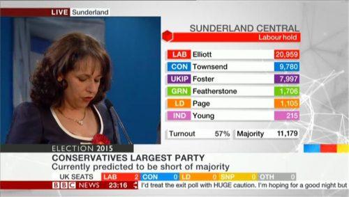 BBC News Election (A) (90)