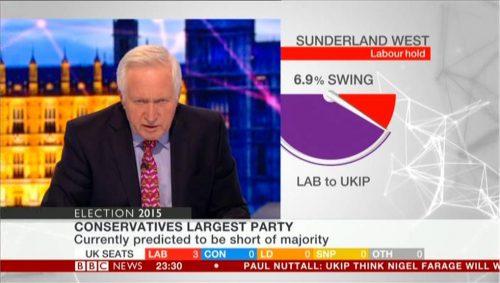 BBC News Election (A) (96)