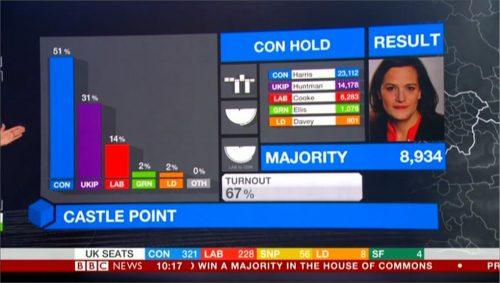 BBC News Election (B) (13)