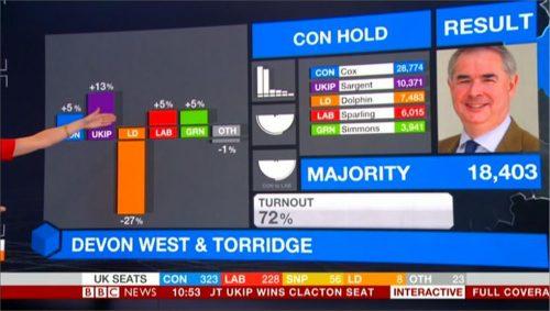 BBC News Election (B) (15)
