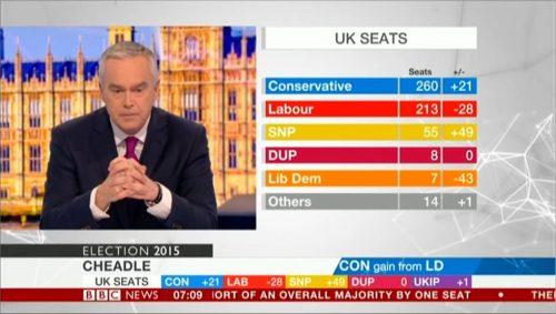 BBC News Election (B) (7)
