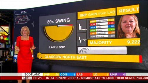 BBC News Election (B) (8)