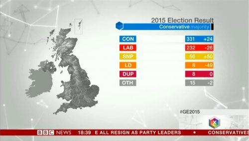 BBC News Election (C) (13)