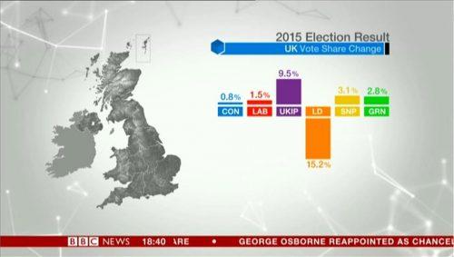 BBC News Election (C) (14)