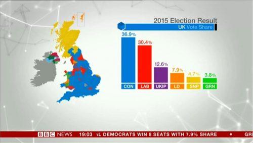BBC News Election (C) (21)